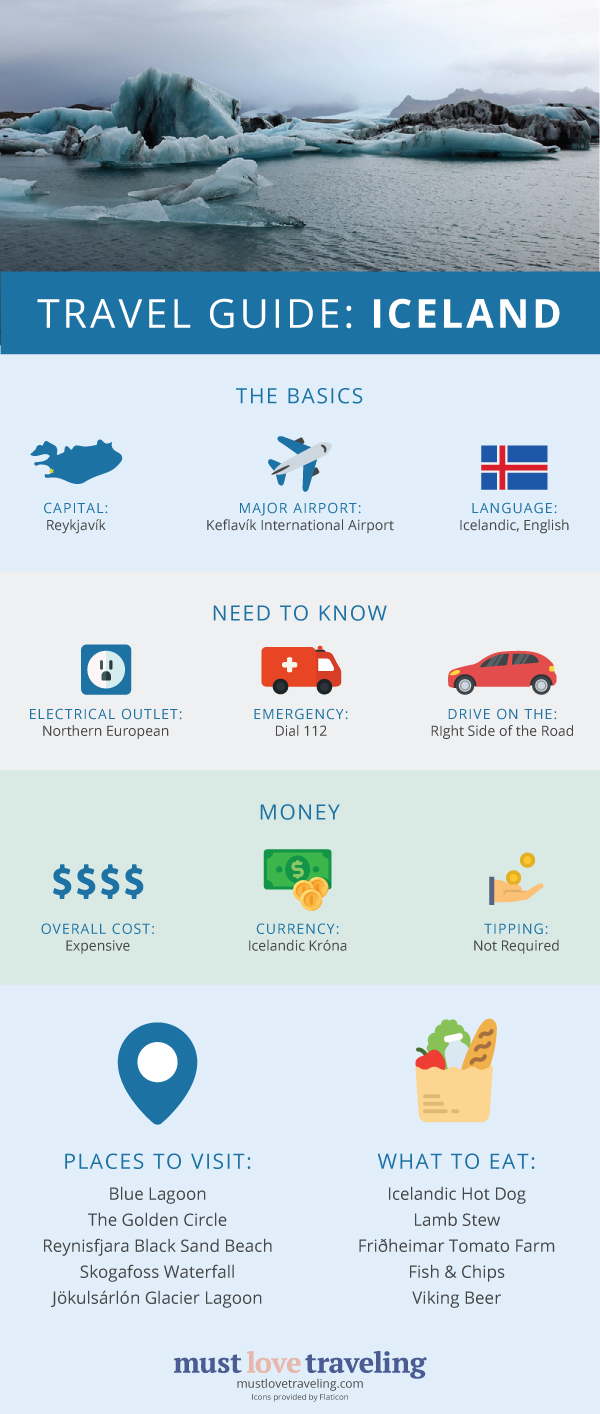 Iceland Travel Guide Infographic