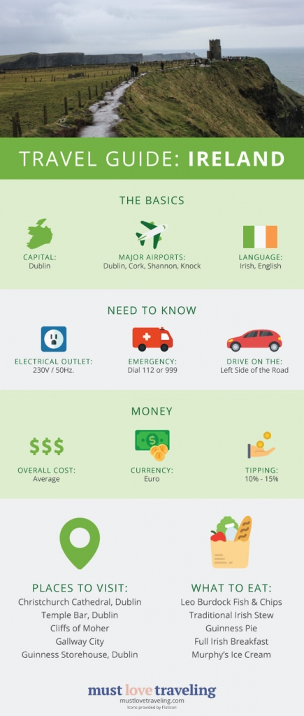 Ireland Travel Guide Infographic