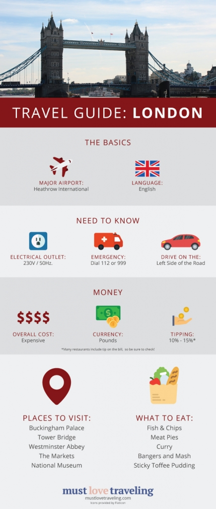 London Travel Guide Infographic