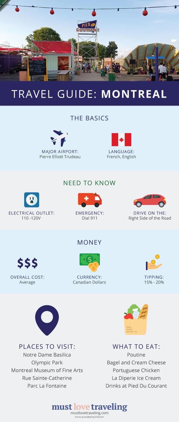 Montreal infographic