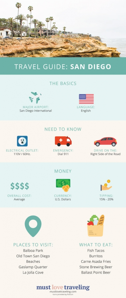 Travel Guide: San Diego (Infographic)