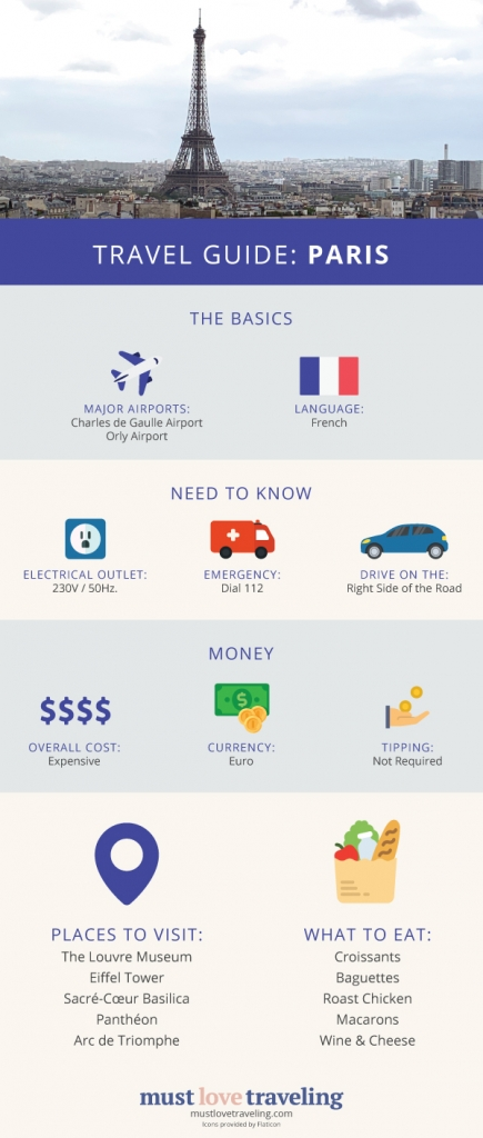 Travel guide to Paris (infographic)